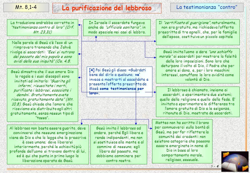 La purificazione del lebbroso