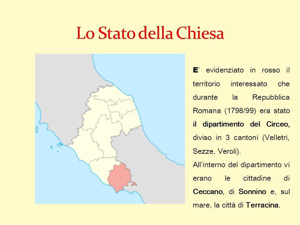 Lo Stato della Chiesa