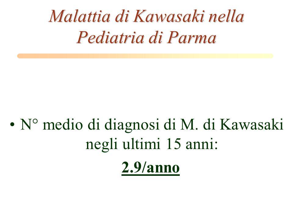 Malattia di Kawasaki nella Pediatria di Parma