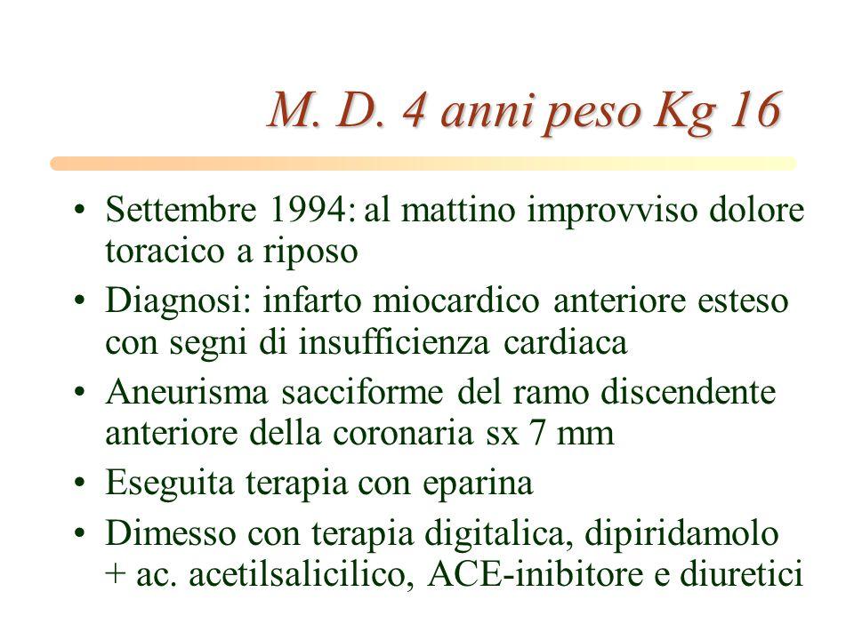 M. D. 4 anni peso Kg 16 Settembre 1994: al mattino improvviso dolore toracico a riposo.