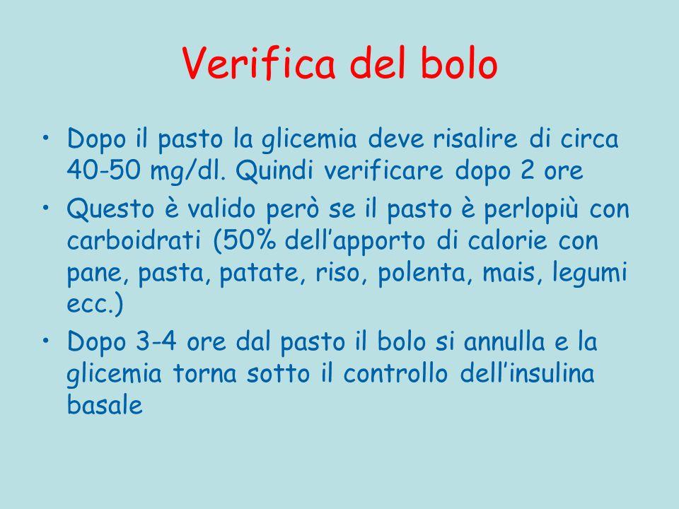 Verifica del bolo Dopo il pasto la glicemia deve risalire di circa 40-50 mg/dl. Quindi verificare dopo 2 ore.