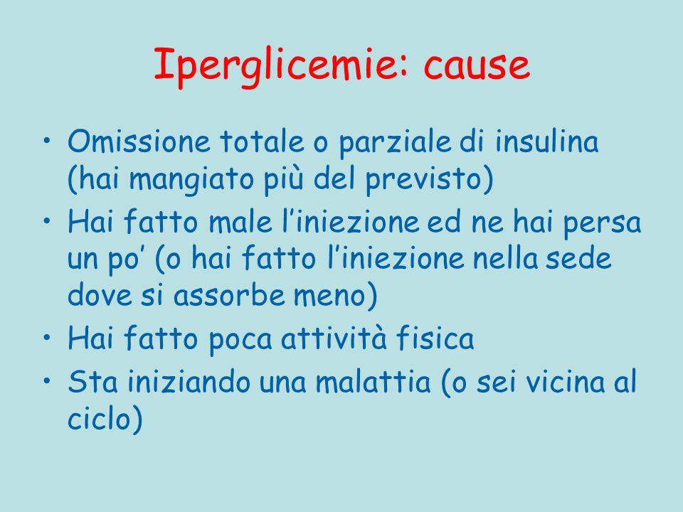 Iperglicemie: cause Omissione totale o parziale di insulina (hai mangiato più del previsto)