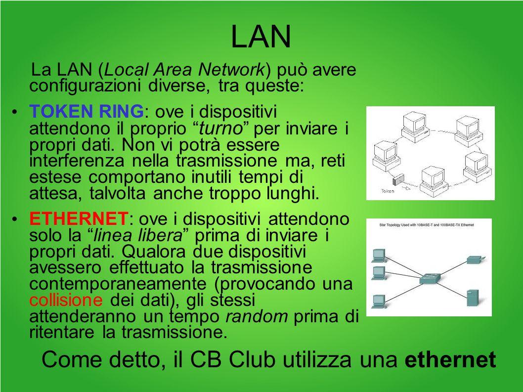 LAN Come detto, il CB Club utilizza una ethernet
