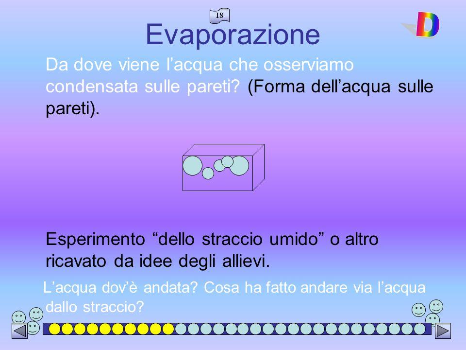 Evaporazione D. Da dove viene l'acqua che osserviamo condensata sulle pareti (Forma dell'acqua sulle pareti).