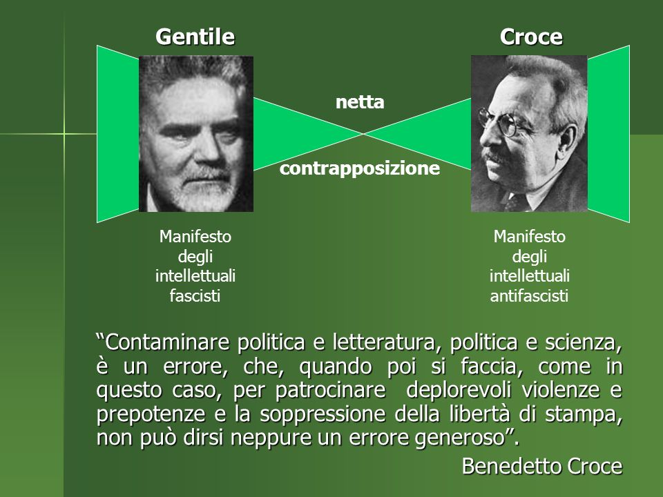 Gentile Croce. netta. contrapposizione. Manifesto degli intellettuali fascisti. Manifesto degli intellettuali antifascisti.