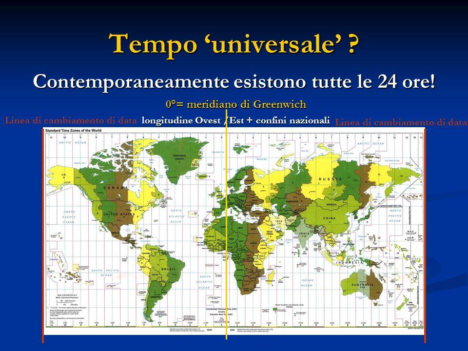 Tempo 'universale' Contemporaneamente esistono tutte le 24 ore!