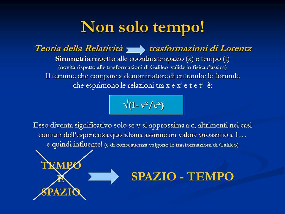 Teoria della Relatività trasformazioni di Lorentz