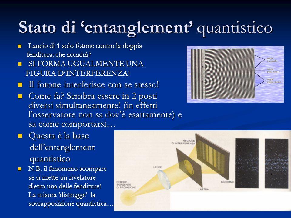 Stato di 'entanglement' quantistico