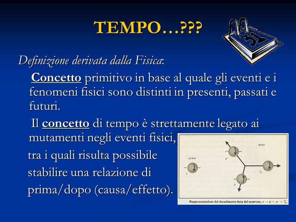 TEMPO… Definizione derivata dalla Fisica: