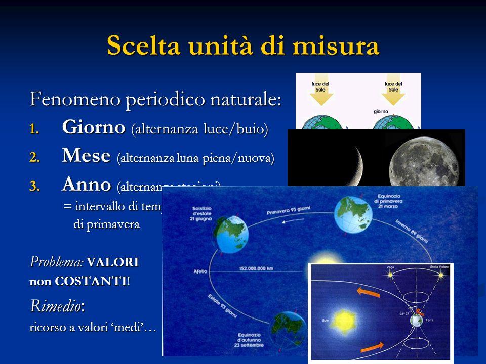 Scelta unità di misura Fenomeno periodico naturale: