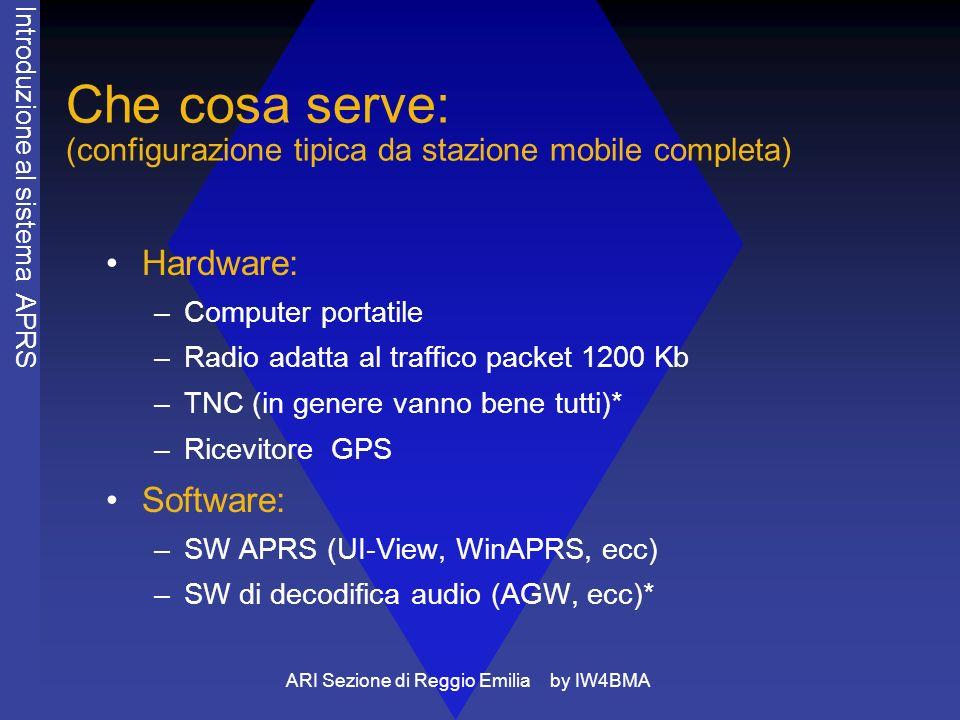 Che cosa serve: (configurazione tipica da stazione mobile completa)