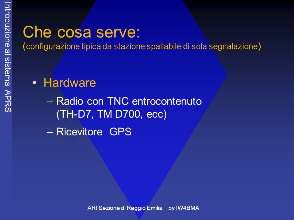 ARI Sezione di Reggio Emilia by IW4BMA