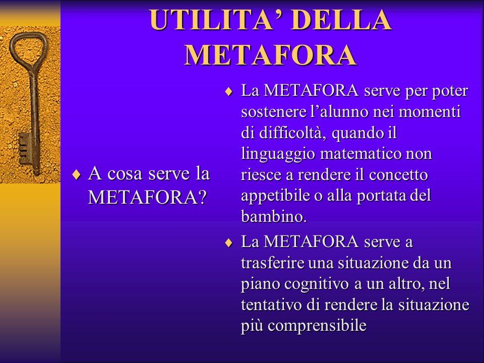 UTILITA' DELLA METAFORA