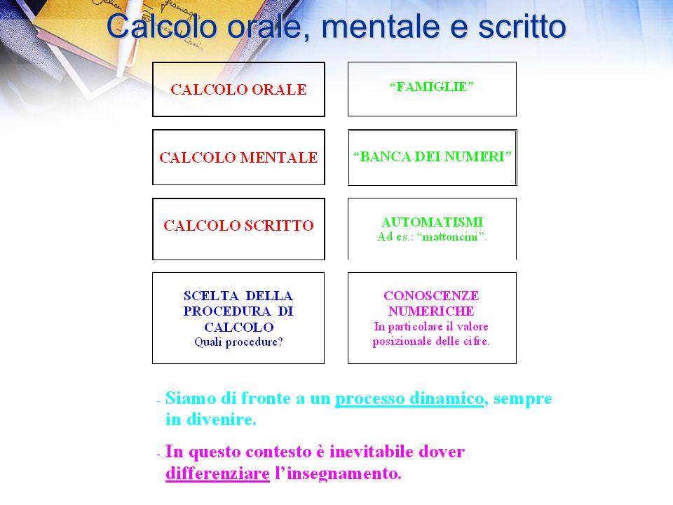 Calcolo orale, mentale e scritto