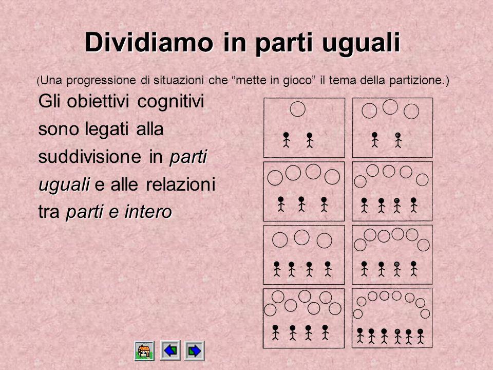 Dividiamo in parti uguali (Una progressione di situazioni che mette in gioco il tema della partizione.)