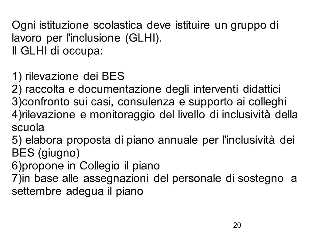 Ogni istituzione scolastica deve istituire un gruppo di lavoro per l inclusione (GLHI).