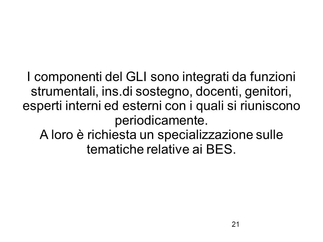 I componenti del GLI sono integrati da funzioni strumentali, ins