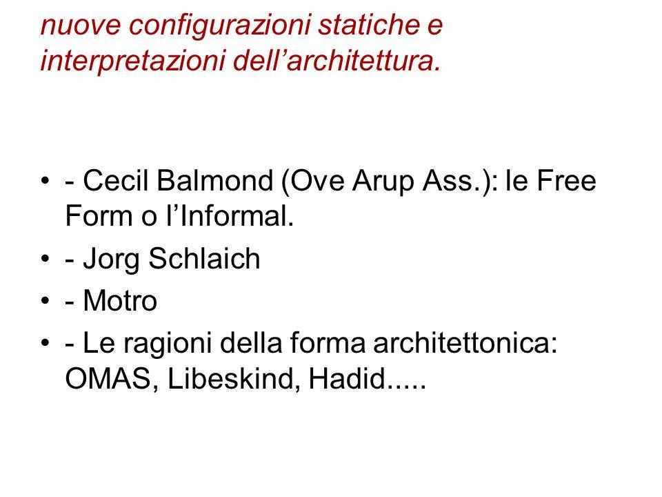 nuove configurazioni statiche e interpretazioni dell'architettura.