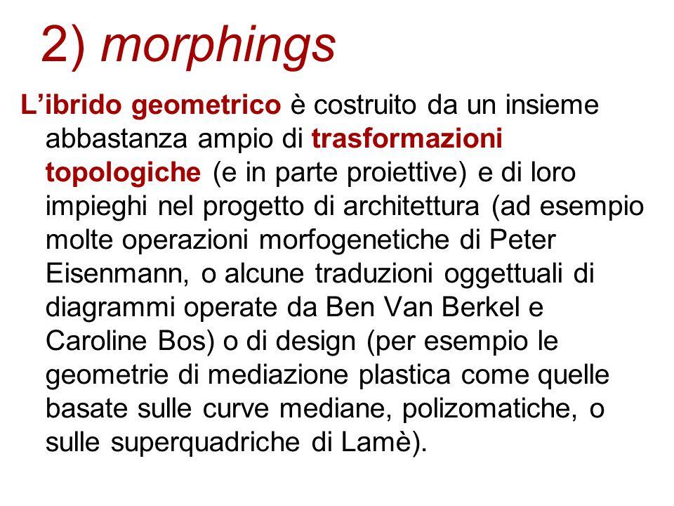 2) morphings