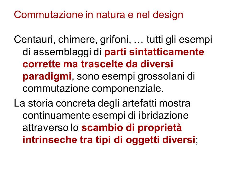 Commutazione in natura e nel design