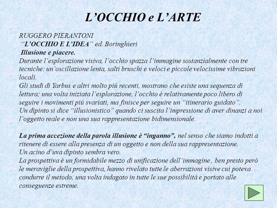 L'OCCHIO e L'ARTE RUGGERO PIERANTONI