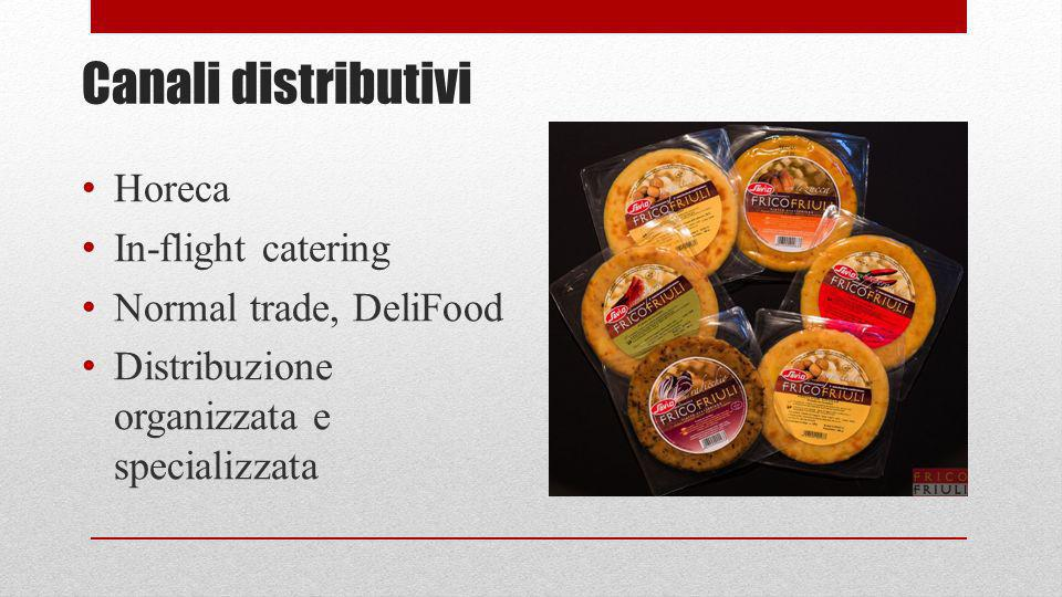 Canali distributivi Horeca In-flight catering Normal trade, DeliFood