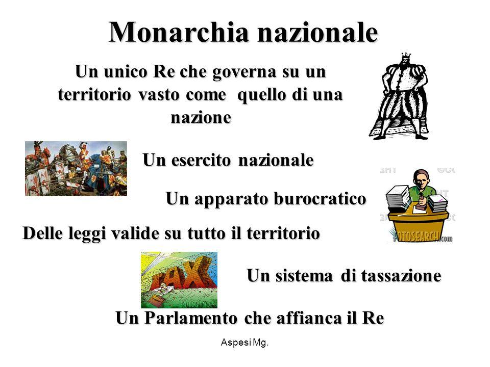 Monarchia nazionale Un unico Re che governa su un territorio vasto come quello di una nazione. Un esercito nazionale.