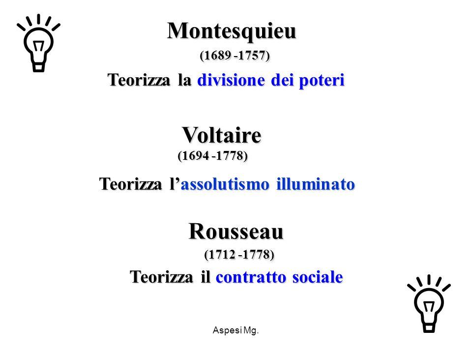Montesquieu (1689 -1757) Voltaire Rousseau (1712 -1778)