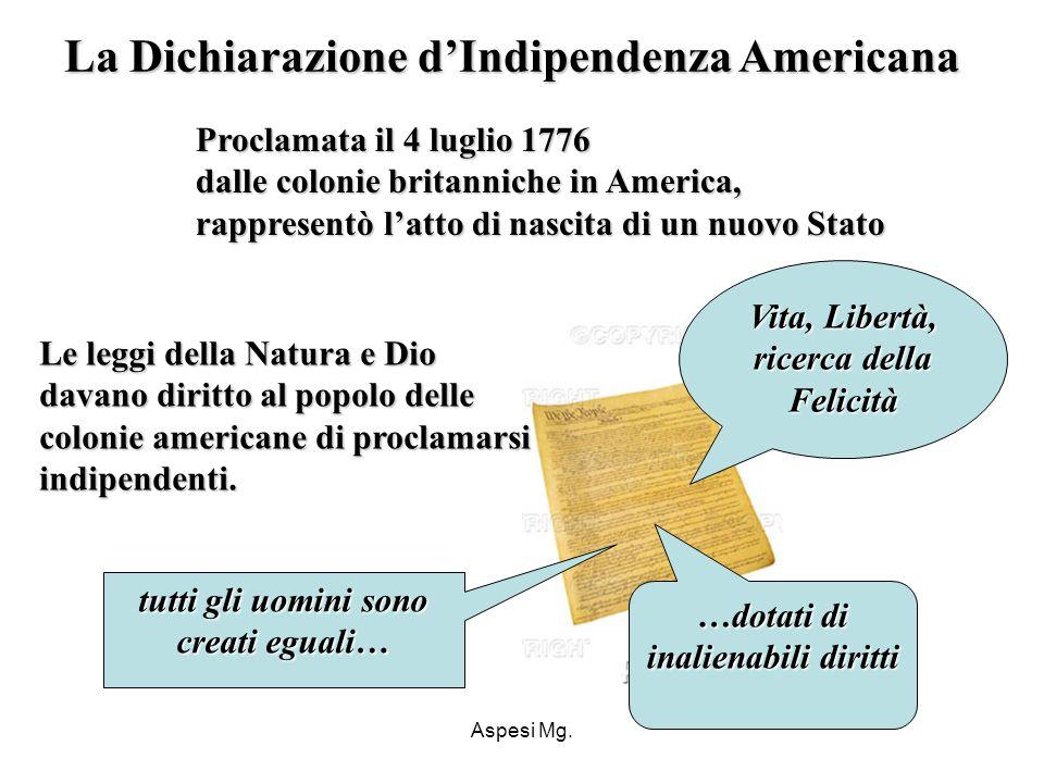 La Dichiarazione d'Indipendenza Americana