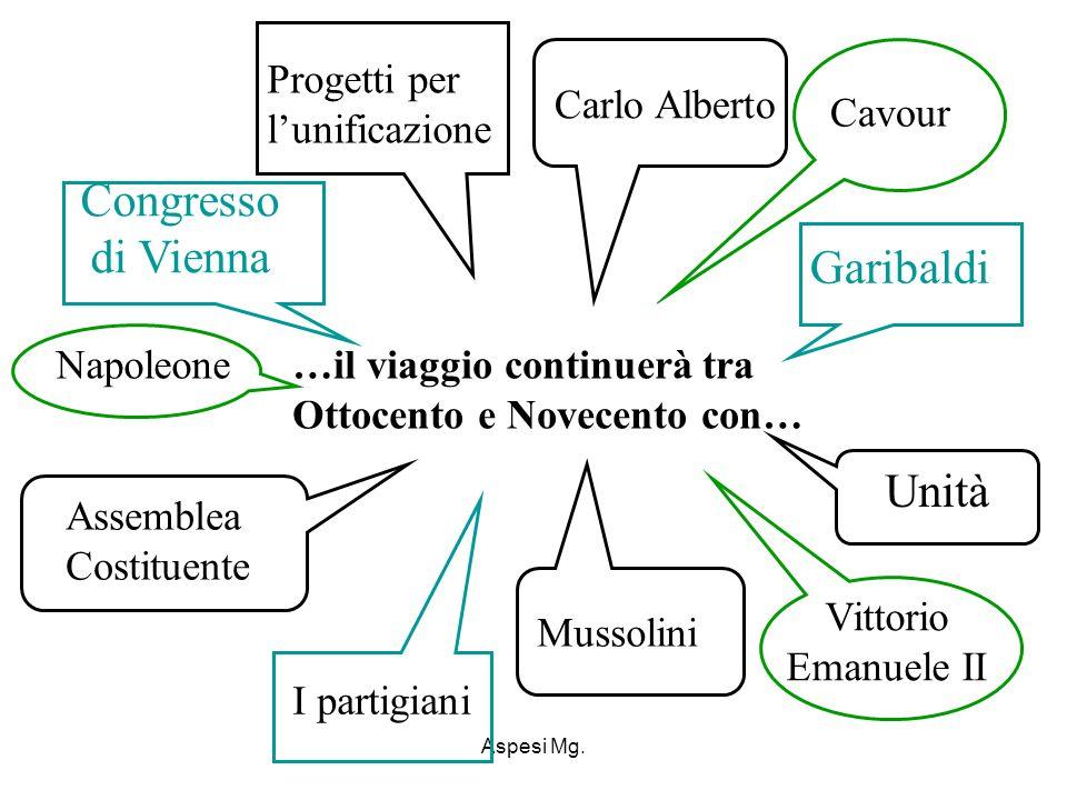 Congresso di Vienna Garibaldi Unità Progetti per l'unificazione