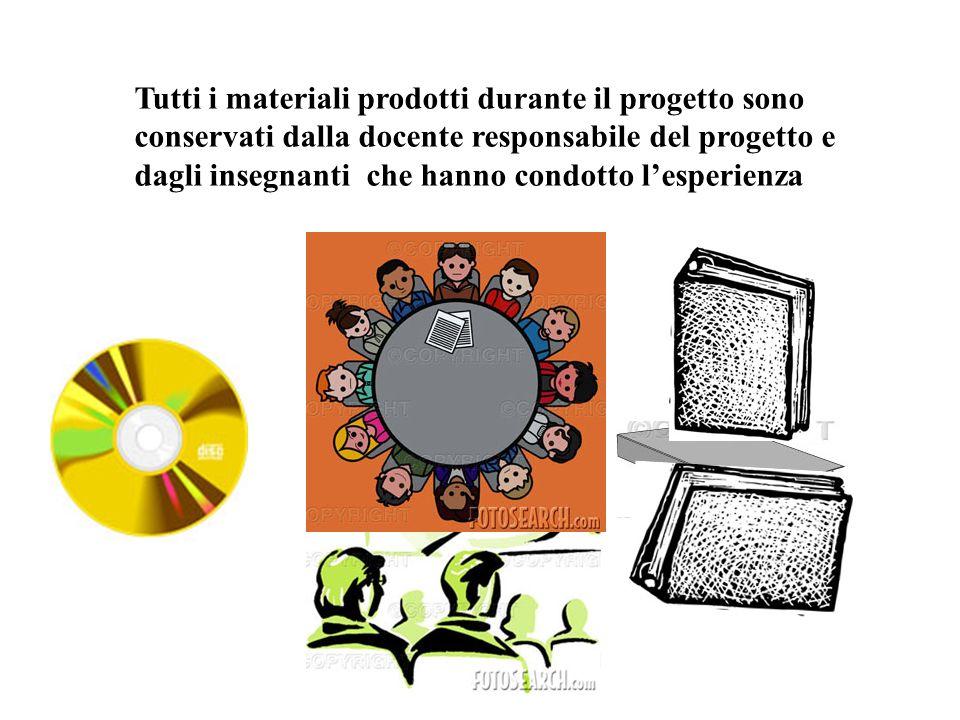 Tutti i materiali prodotti durante il progetto sono conservati dalla docente responsabile del progetto e dagli insegnanti che hanno condotto l'esperienza