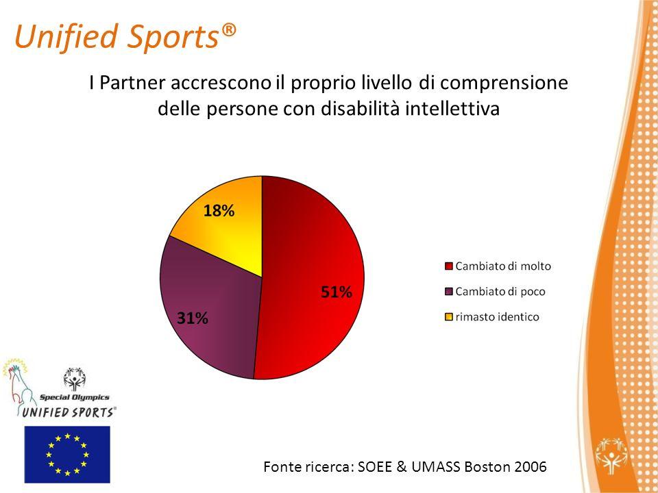 Unified Sports® I Partner accrescono il proprio livello di comprensione delle persone con disabilità intellettiva.