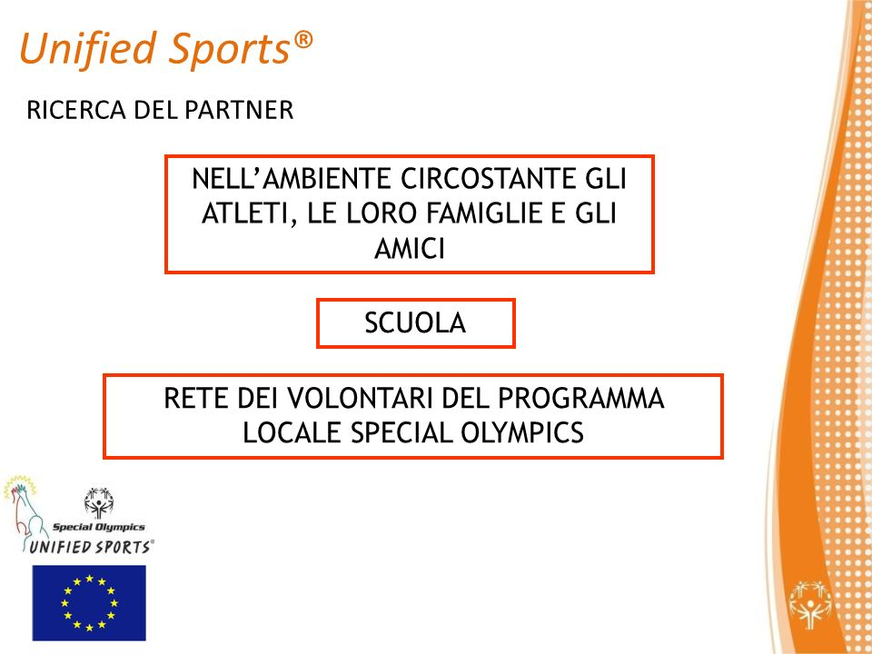 Unified Sports® RICERCA DEL PARTNER