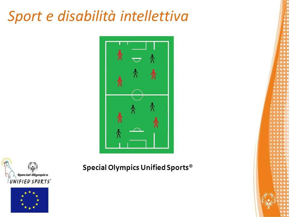 Special Olympics Unified Sports®
