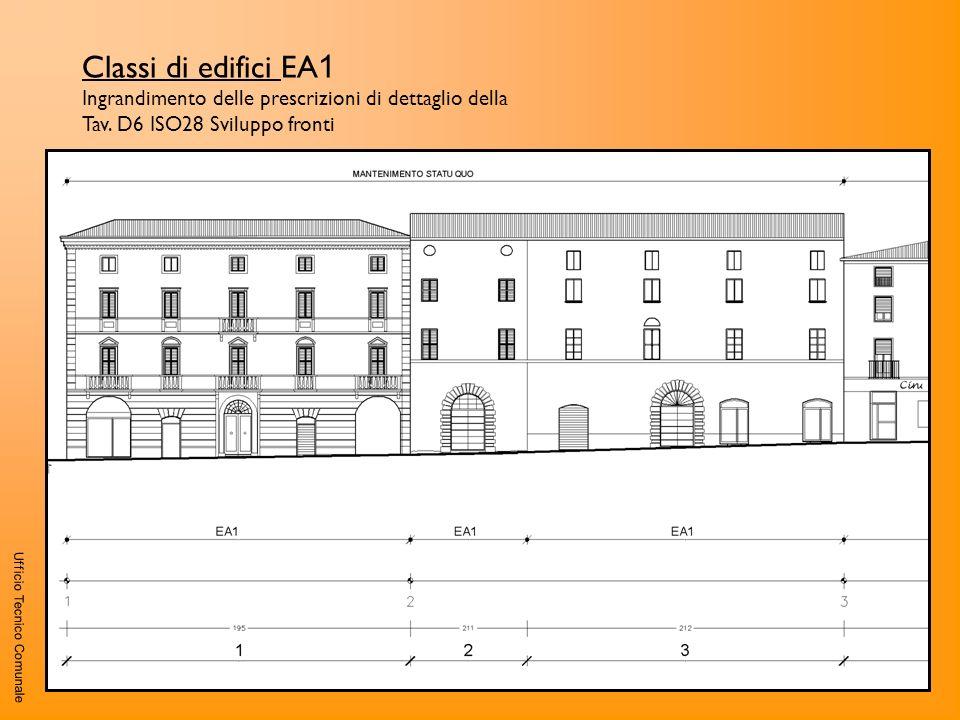 Classi di edifici EA1 Ingrandimento delle prescrizioni di dettaglio della Tav. D6 ISO28 Sviluppo fronti
