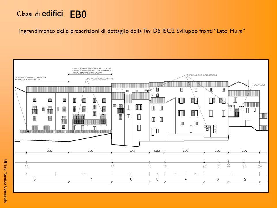 EB0 Classi di edifici. Ingrandimento delle prescrizioni di dettaglio della Tav. D6 ISO2 Sviluppo fronti Lato Mura