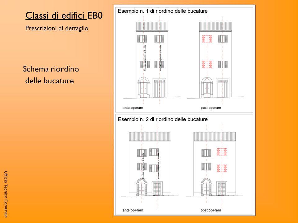 Classi di edifici EB0 Schema riordino delle bucature