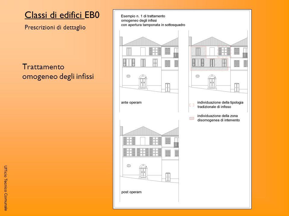 Classi di edifici EB0 Trattamento omogeneo degli infissi