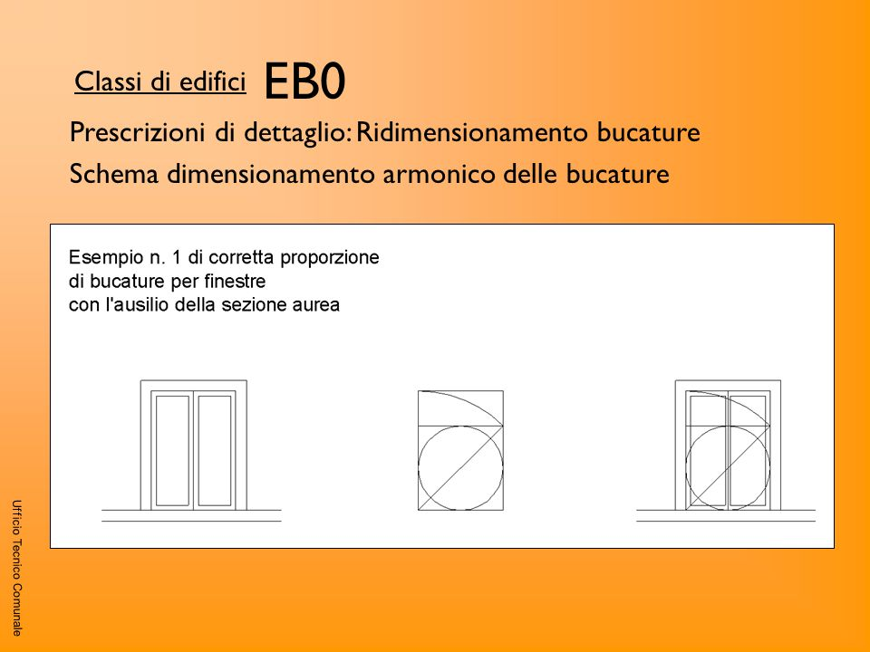 EB0 Classi di edifici. Prescrizioni di dettaglio: Ridimensionamento bucature. Schema dimensionamento armonico delle bucature.