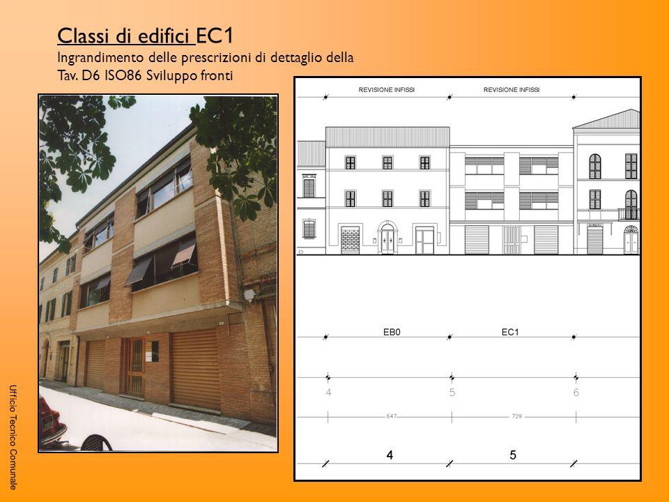 Classi di edifici EC1 Ingrandimento delle prescrizioni di dettaglio della Tav. D6 ISO86 Sviluppo fronti
