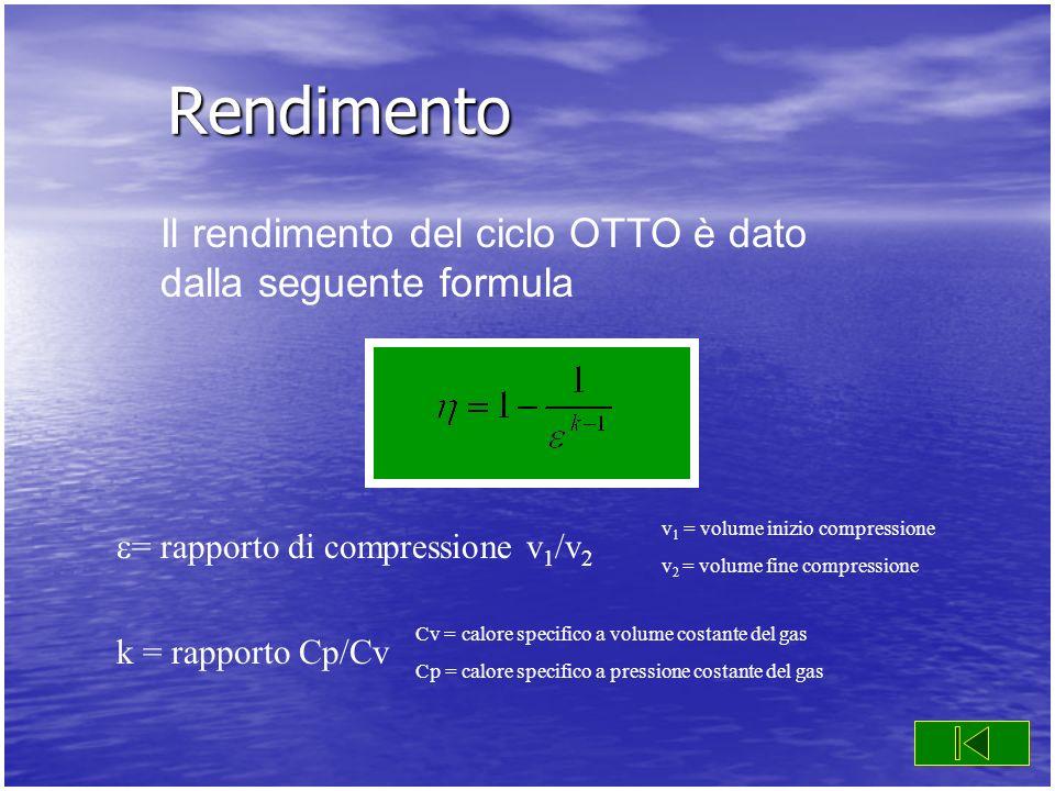 Rendimento Il rendimento del ciclo OTTO è dato dalla seguente formula