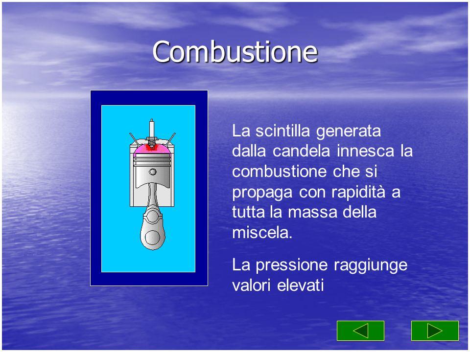 Combustione La scintilla generata dalla candela innesca la combustione che si propaga con rapidità a tutta la massa della miscela.