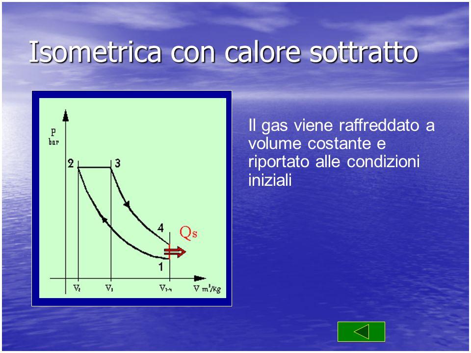 Isometrica con calore sottratto