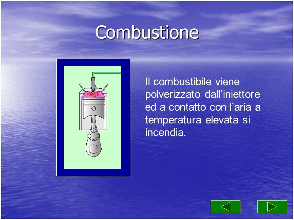 Combustione Il combustibile viene polverizzato dall'iniettore ed a contatto con l'aria a temperatura elevata si incendia.