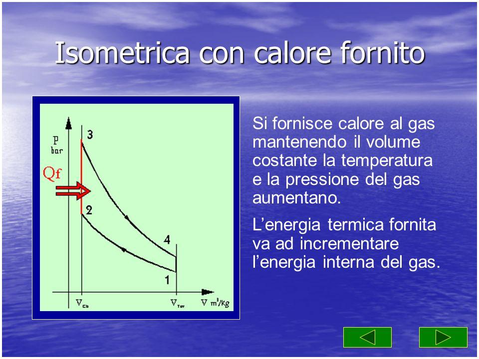 Isometrica con calore fornito
