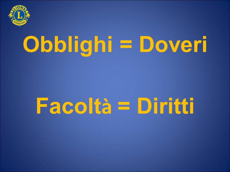 Obblighi = Doveri Facoltà = Diritti