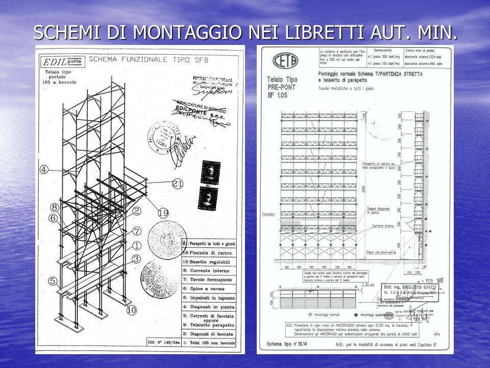 SCHEMI DI MONTAGGIO NEI LIBRETTI AUT. MIN.