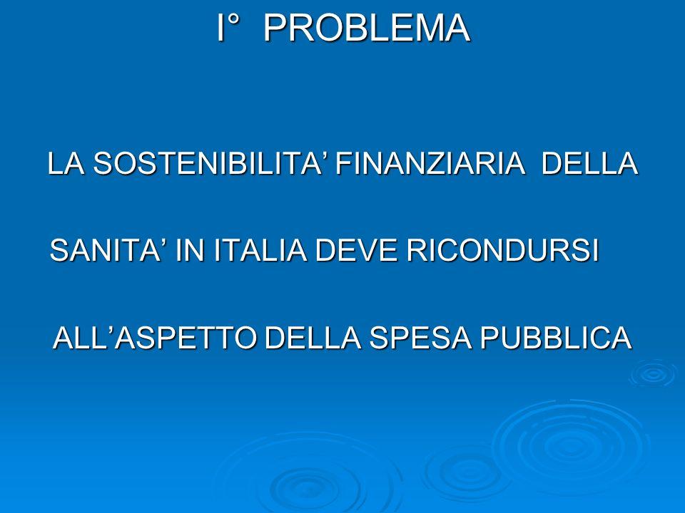 I° PROBLEMA LA SOSTENIBILITA' FINANZIARIA DELLA