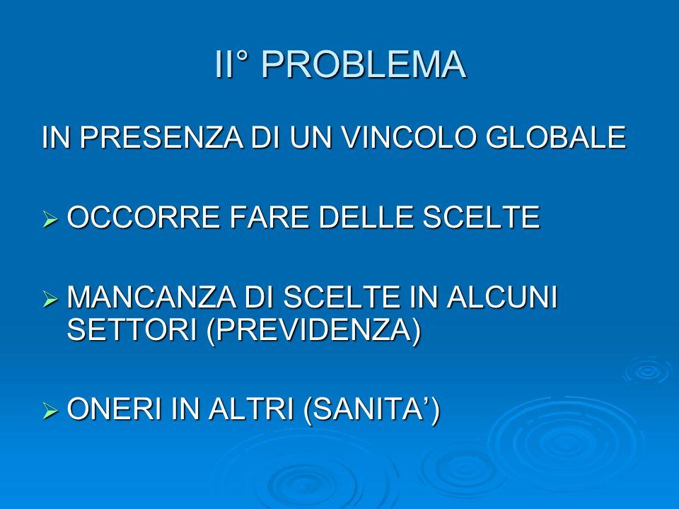 II° PROBLEMA IN PRESENZA DI UN VINCOLO GLOBALE
