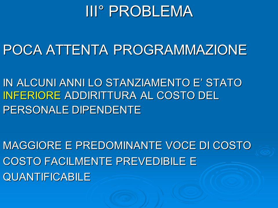 III° PROBLEMA POCA ATTENTA PROGRAMMAZIONE